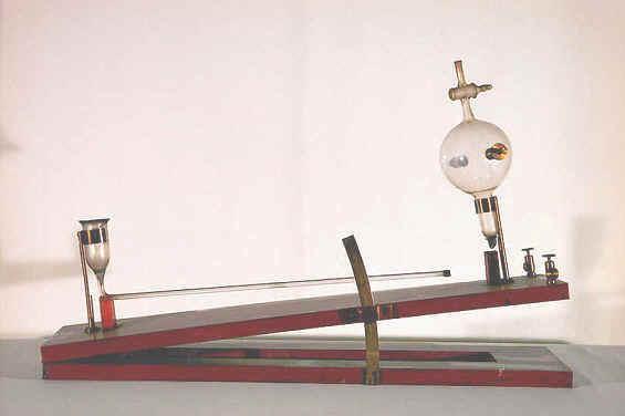 Museo Di Fisica F Cicognini Elettromagnetismo